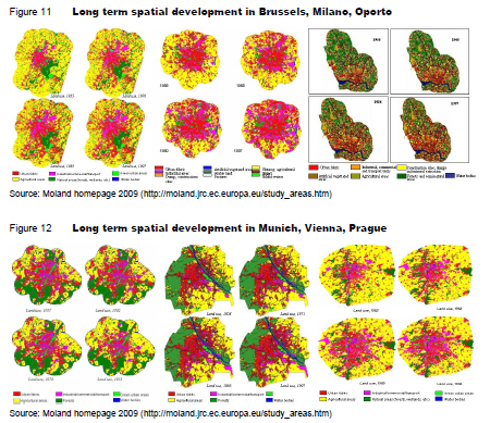 Long term spatial   development in Brussels,  Milan, Oporto, Munich,  Vienna, Prague