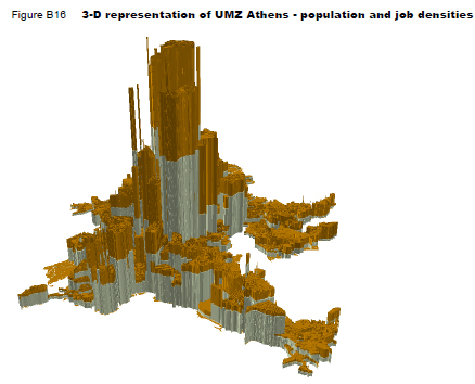 3D representation of Athens - population and job densities